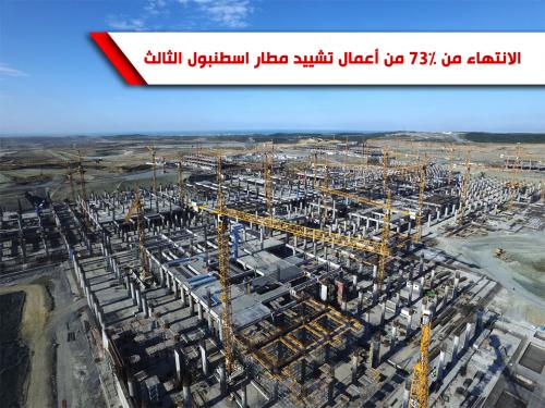 Image for الانتهاء من 73% من أعمال تشييد مطار اسطنبول الثالث