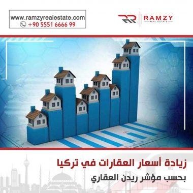 Image for زيادة في أسعار العقارات التركية بحسب مؤشر ريدن العقاري