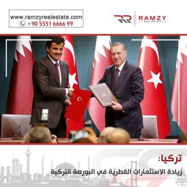 Image for الاستثمارات القطرية في تركيا تزداد بحسب مؤسسة التسجيل المركزية
