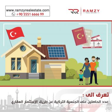 Image for تعّرف : عدد الحاصلين على الجنسية التركية من خلال الإستثمار العقاري
