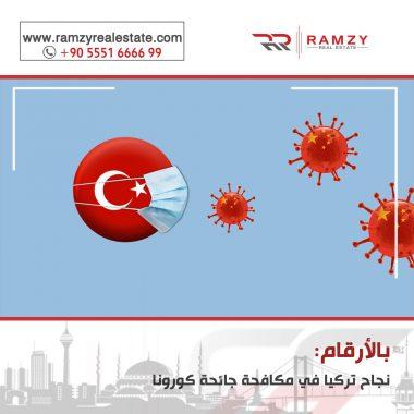 Image for بالأرقام : نجاح تركيا في مكافحة فايروس كورونا !!!
