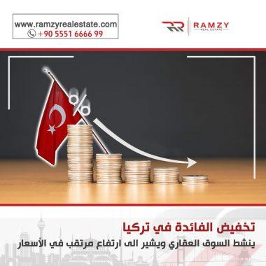 Image for تخفيض الفائدة في تركيا ينشط السوق العقاري ويشير الى ارتفاع مرتقب في الأسعار!